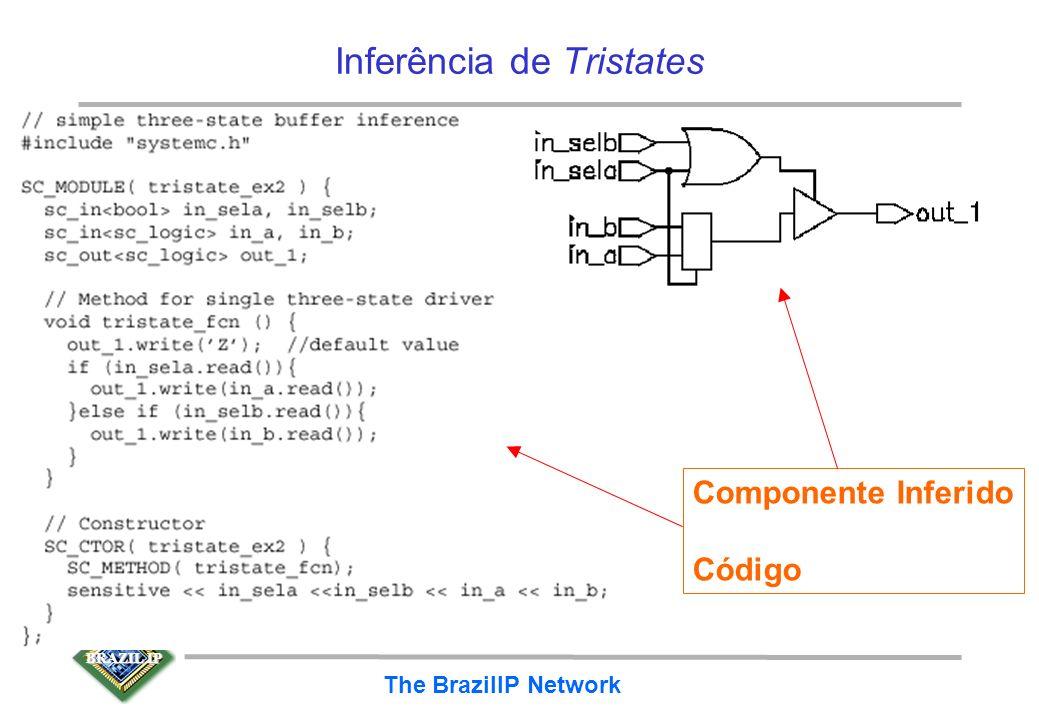 BRAZIL IP The BrazilIP Network Tristate com controle associado Inferência de Tristates Componente Inferido Código