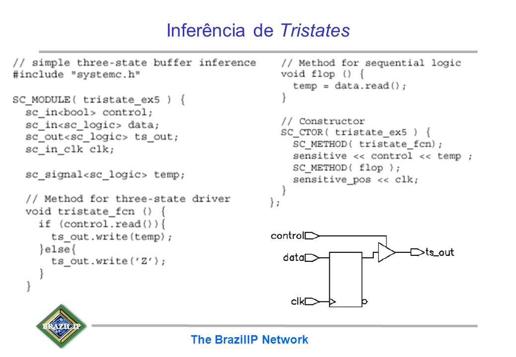 BRAZIL IP The BrazilIP Network Tristate com entradas registradas e sem controle registrado (registrador com saída tristate) –mais comuns que ambas ent