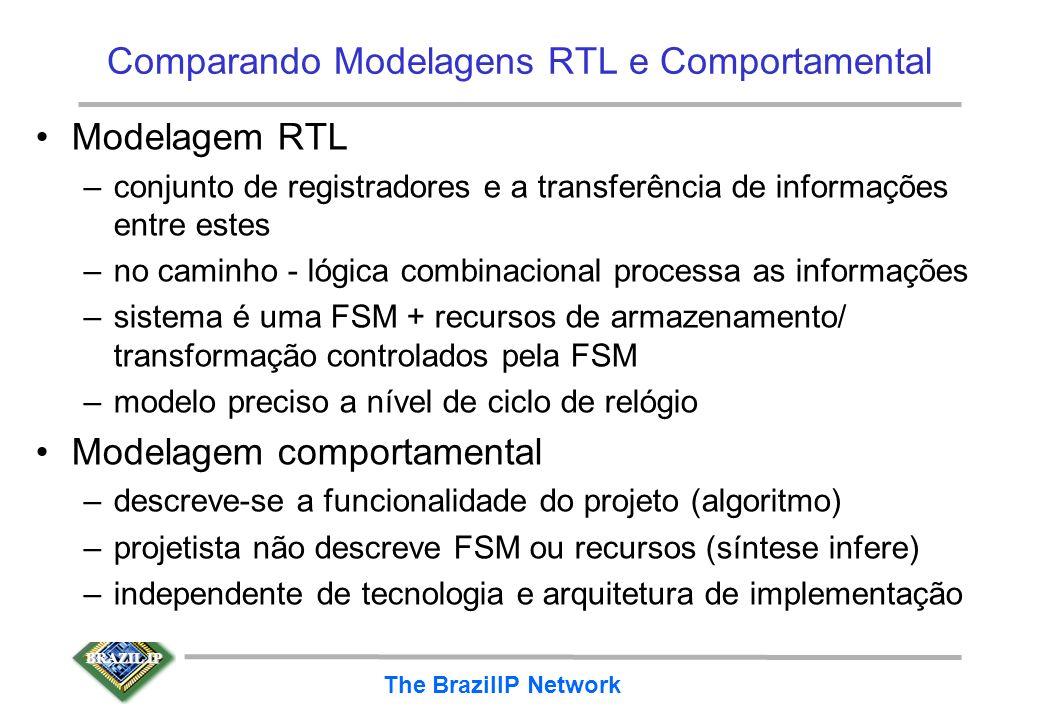 BRAZIL IP The BrazilIP Network Comparando Modelagens RTL e Comportamental Modelagem RTL –conjunto de registradores e a transferência de informações en