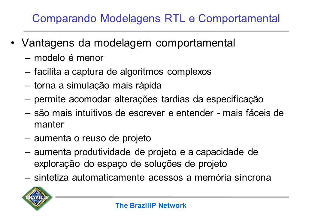 BRAZIL IP The BrazilIP Network Comparando Modelagens RTL e Comportamental Vantagens da modelagem comportamental –modelo é menor –facilita a captura de
