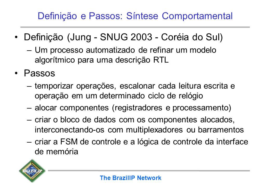 BRAZIL IP The BrazilIP Network Definição e Passos: Síntese Comportamental Definição (Jung - SNUG 2003 - Coréia do Sul) –Um processo automatizado de re