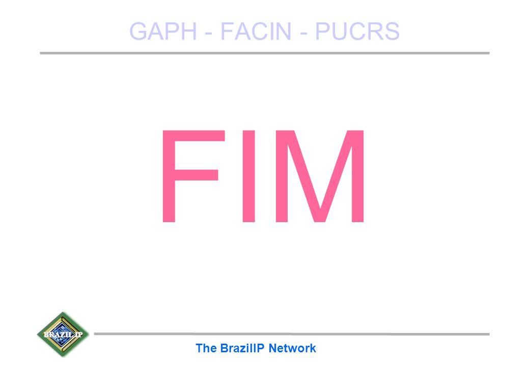 BRAZIL IP The BrazilIP Network GAPH - FACIN - PUCRS FIM
