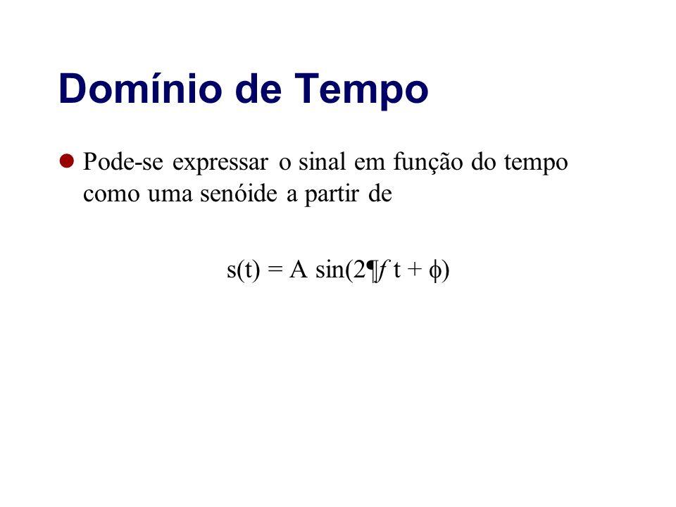 Domínio de Tempo Pode-se expressar o sinal em função do tempo como uma senóide a partir de s(t) = A sin(2¶f t + )