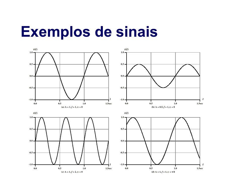 Exemplos de sinais
