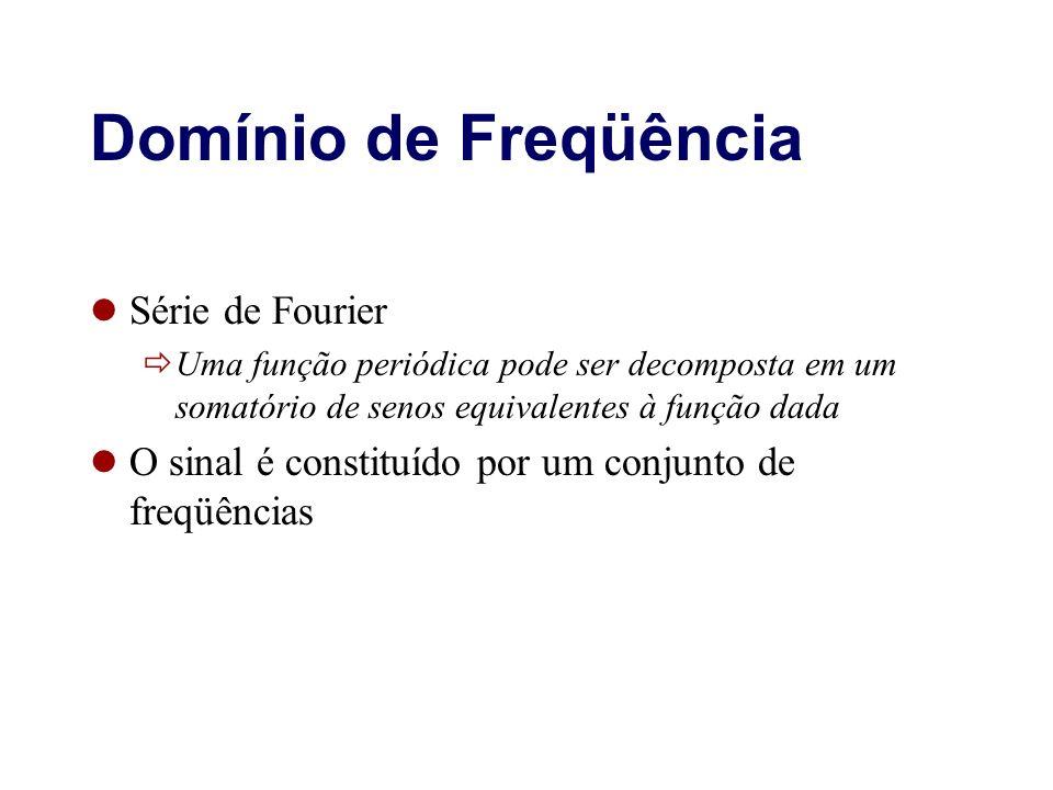 Domínio de Freqüência Série de Fourier Uma função periódica pode ser decomposta em um somatório de senos equivalentes à função dada O sinal é constitu