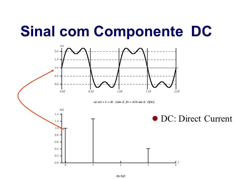 Sinal com Componente DC DC: Direct Current