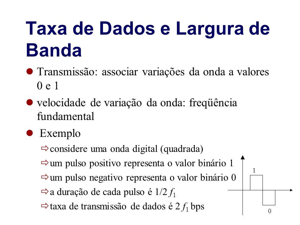 Taxa de Dados e Largura de Banda Transmissão: associar variações da onda a valores 0 e 1 velocidade de variação da onda: freqüência fundamental Exempl