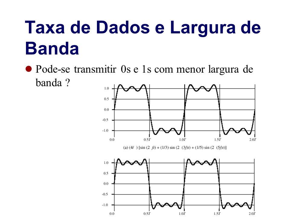 Pode-se transmitir 0s e 1s com menor largura de banda ?