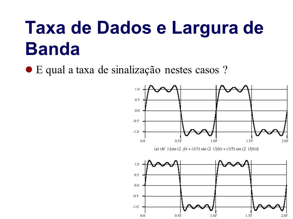 Taxa de Dados e Largura de Banda E qual a taxa de sinalização nestes casos ?
