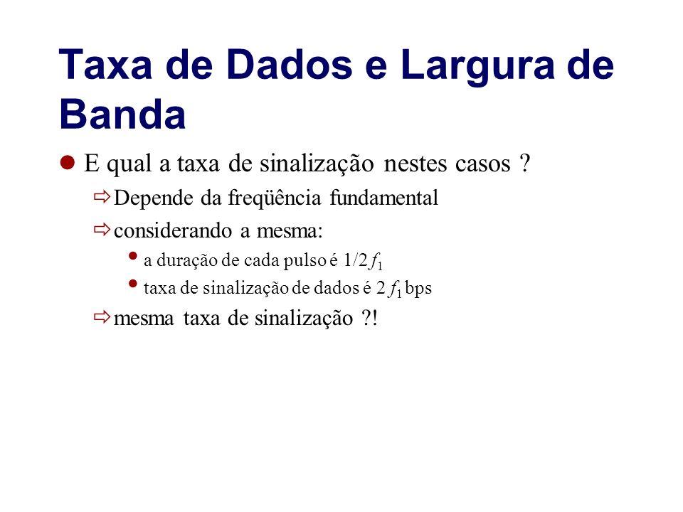 Taxa de Dados e Largura de Banda E qual a taxa de sinalização nestes casos ? Depende da freqüência fundamental considerando a mesma: a duração de cada