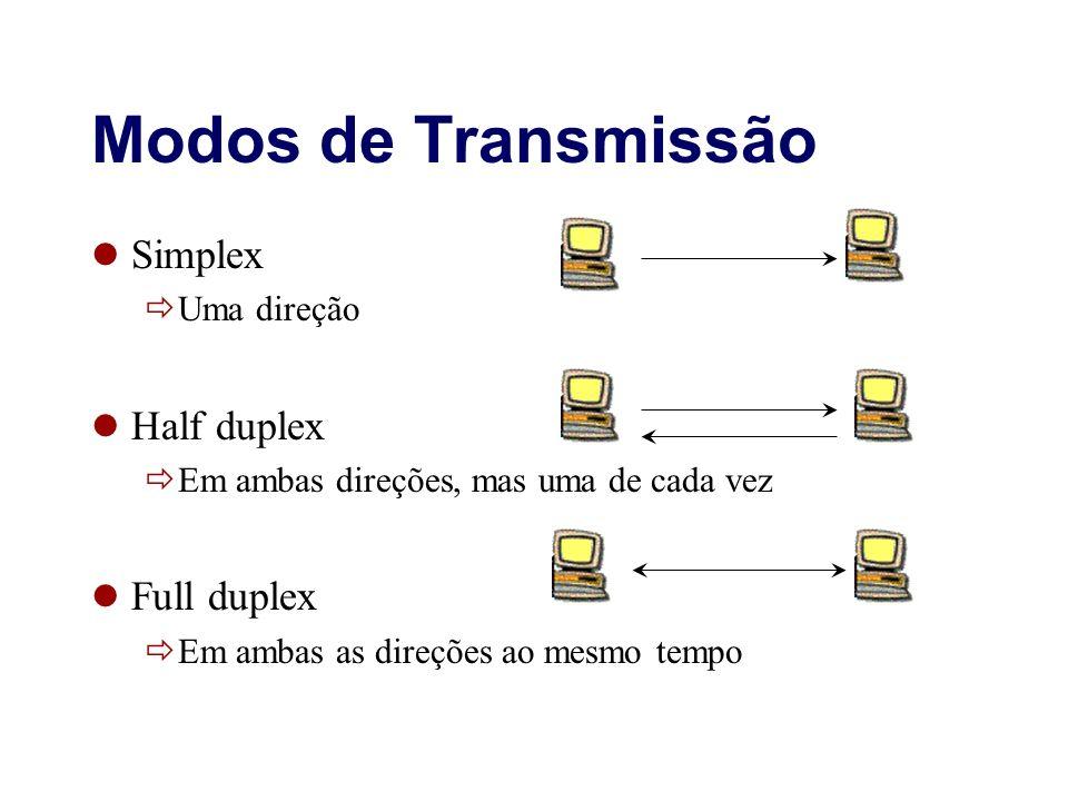 Modos de Transmissão Simplex Uma direção Half duplex Em ambas direções, mas uma de cada vez Full duplex Em ambas as direções ao mesmo tempo