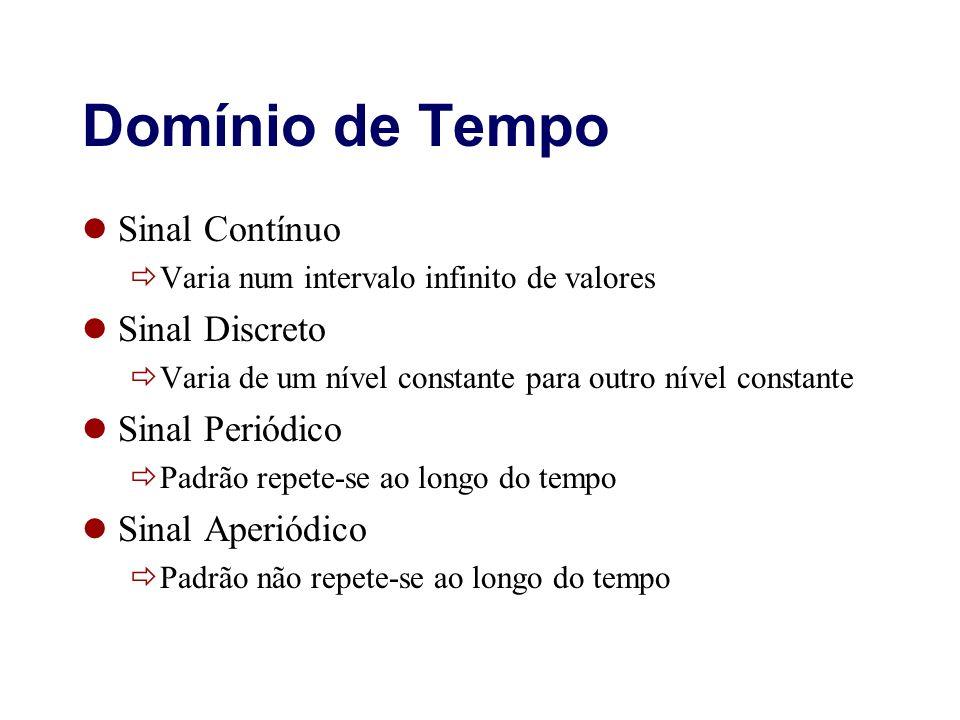 Domínio de Tempo Sinal Contínuo Varia num intervalo infinito de valores Sinal Discreto Varia de um nível constante para outro nível constante Sinal Pe