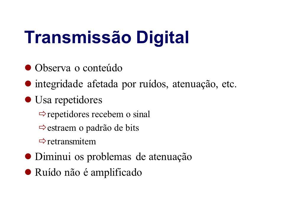 Transmissão Digital Observa o conteúdo integridade afetada por ruídos, atenuação, etc. Usa repetidores repetidores recebem o sinal estraem o padrão de