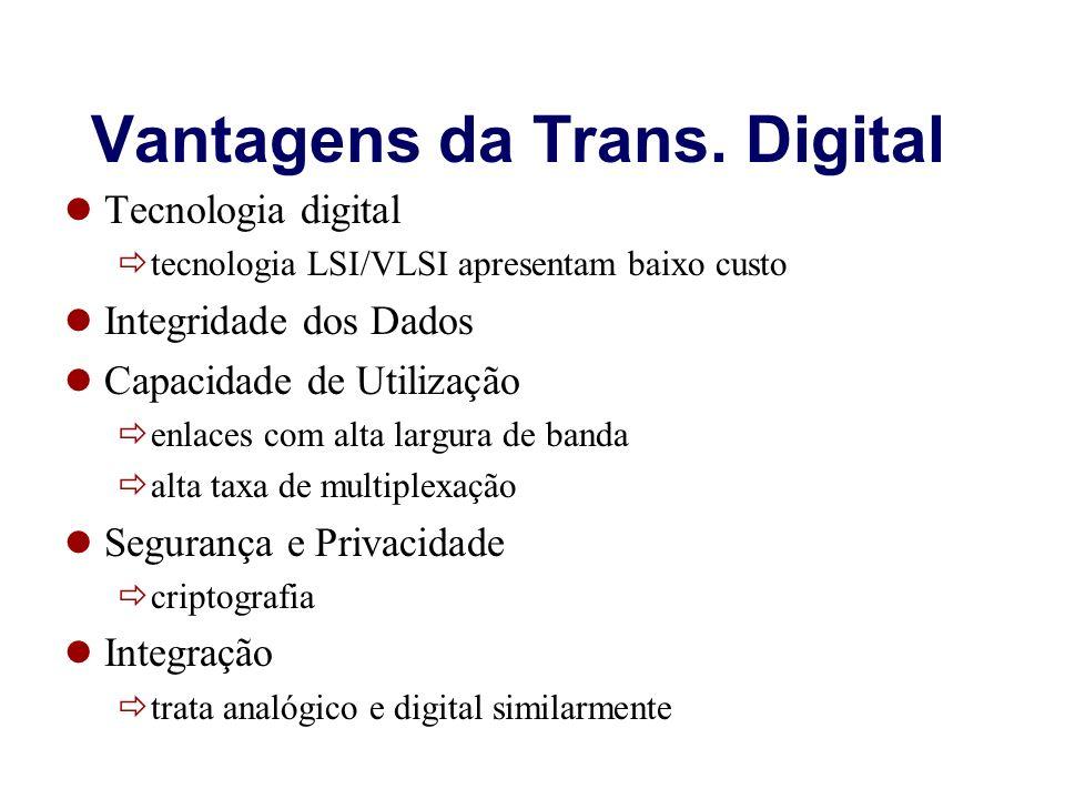 Vantagens da Trans. Digital Tecnologia digital tecnologia LSI/VLSI apresentam baixo custo Integridade dos Dados Capacidade de Utilização enlaces com a