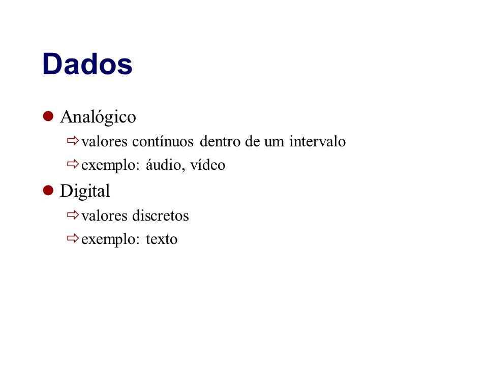 Dados Analógico valores contínuos dentro de um intervalo exemplo: áudio, vídeo Digital valores discretos exemplo: texto