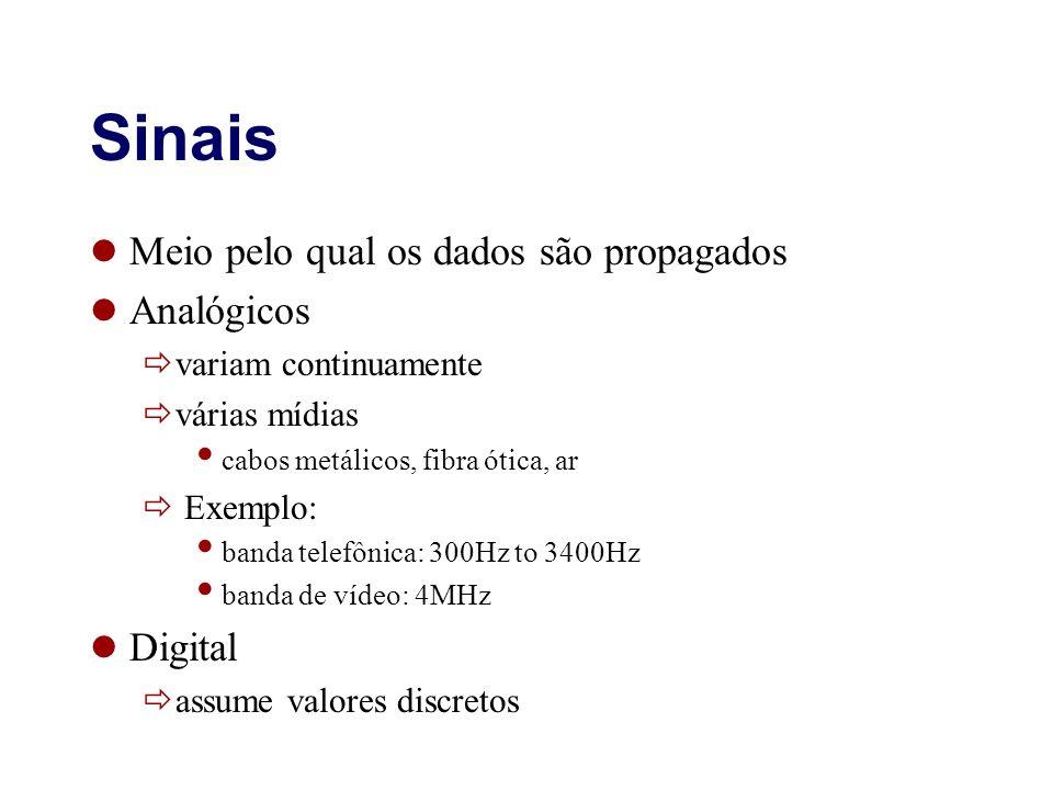 Sinais Meio pelo qual os dados são propagados Analógicos variam continuamente várias mídias cabos metálicos, fibra ótica, ar Exemplo: banda telefônica