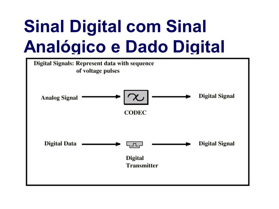 Sinal Digital com Sinal Analógico e Dado Digital