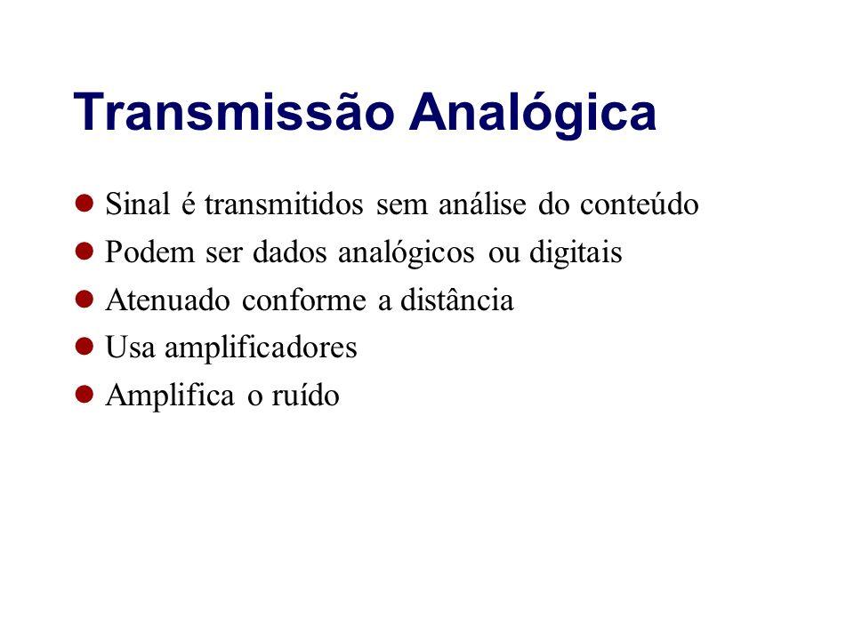 Transmissão Analógica Sinal é transmitidos sem análise do conteúdo Podem ser dados analógicos ou digitais Atenuado conforme a distância Usa amplificad