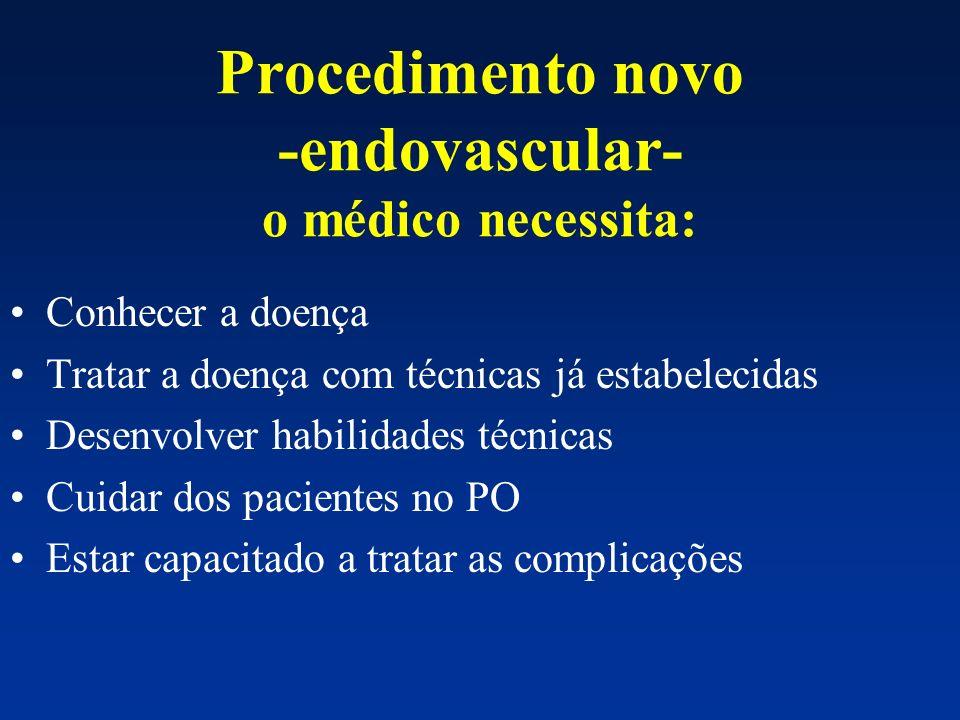 Procedimento novo -endovascular- o médico necessita: Conhecer a doença Tratar a doença com técnicas já estabelecidas Desenvolver habilidades técnicas