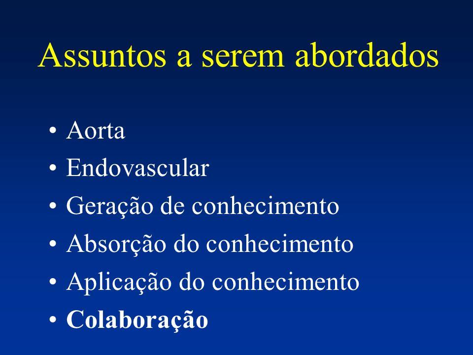 Assuntos a serem abordados Aorta Endovascular Geração de conhecimento Absorção do conhecimento Aplicação do conhecimento Colaboração