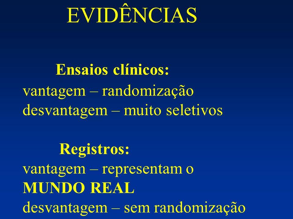 EVIDÊNCIAS Ensaios clínicos: vantagem – randomização desvantagem – muito seletivos Registros: vantagem – representam o MUNDO REAL desvantagem – sem ra
