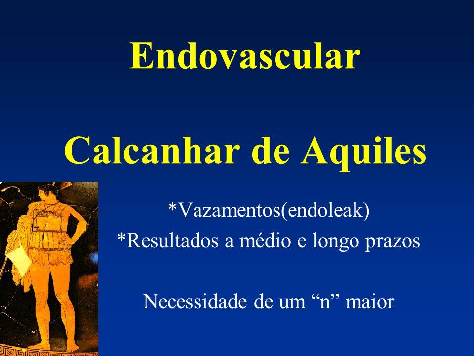 Endovascular Calcanhar de Aquiles *Vazamentos(endoleak) *Resultados a médio e longo prazos Necessidade de um n maior