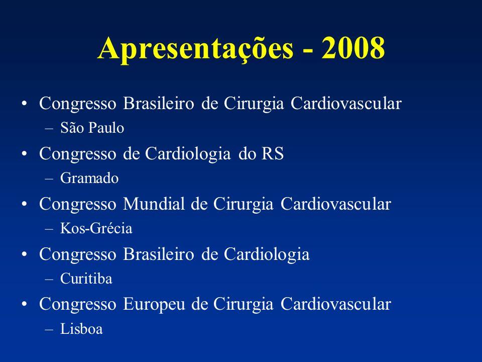 Apresentações - 2008 Congresso Brasileiro de Cirurgia Cardiovascular –São Paulo Congresso de Cardiologia do RS –Gramado Congresso Mundial de Cirurgia
