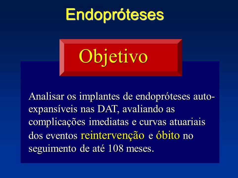 Analisar os implantes de endopróteses auto- expansíveis nas DAT, avaliando as complicações imediatas e curvas atuariais dos eventos reintervenção e ób