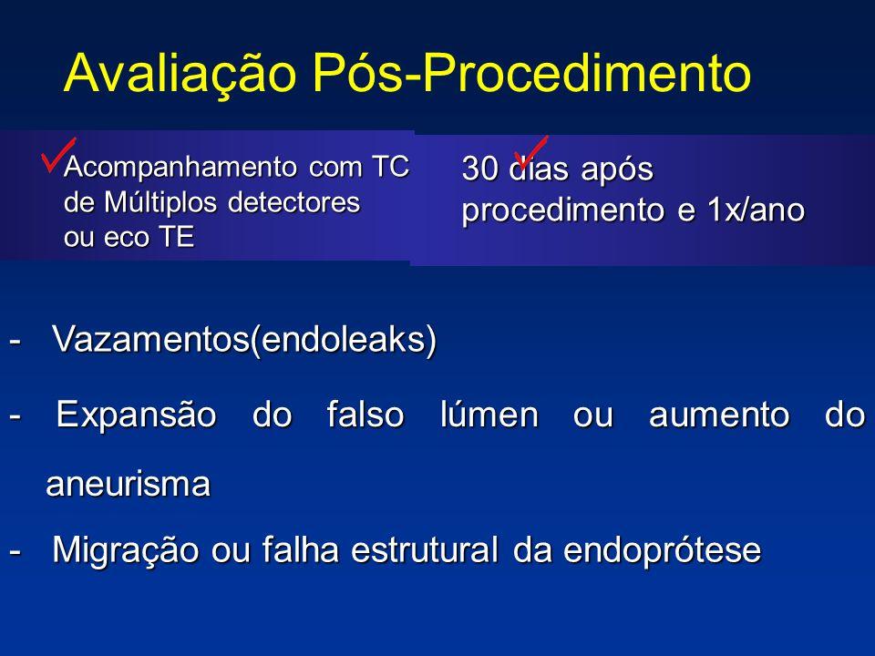 Avaliação Pós-Procedimento - Vazamentos(endoleaks) - Expansão do falso lúmen ou aumento do aneurisma Acompanhamento com TC de Múltiplos detectores ou