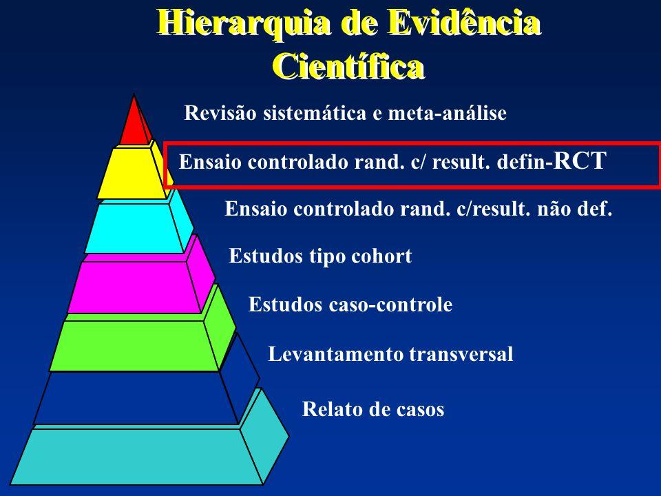 Hierarquia de Evidência Científica Relato de casos Levantamento transversal Estudos caso-controle Estudos tipo cohort Ensaio controlado rand. c/result