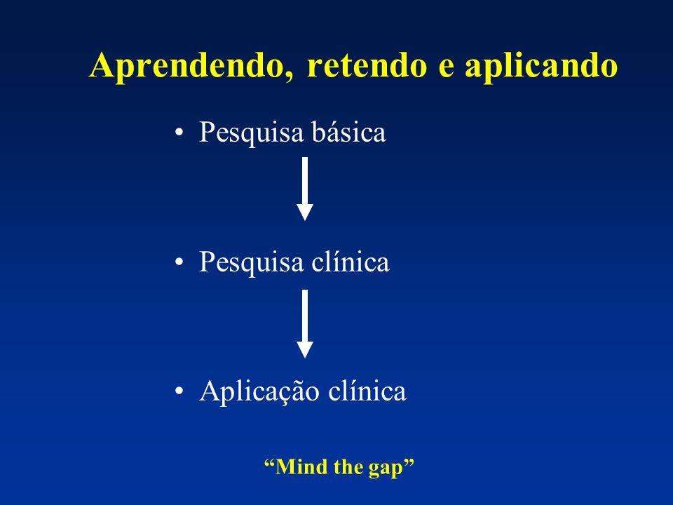 Aprendendo, retendo e aplicando Pesquisa básica Pesquisa clínica Aplicação clínica Mind the gap
