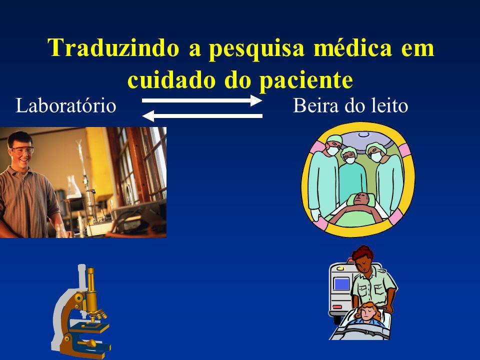 Traduzindo a pesquisa médica em cuidado do paciente LaboratórioBeira do leito