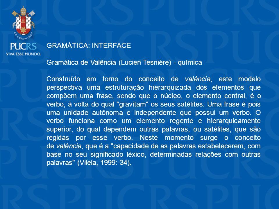 GRAMÁTICA: INTERFACE Gramática de Valência (Lucien Tesnière) - química Construído em torno do conceito de valência, este modelo perspectiva uma estrut