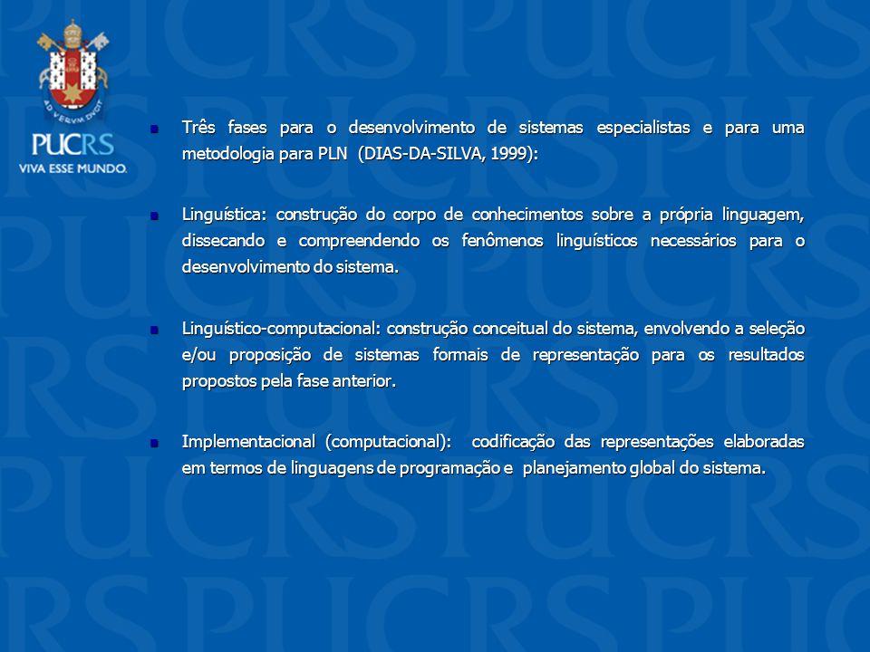 Três fases para o desenvolvimento de sistemas especialistas e para uma metodologia para PLN (DIAS-DA-SILVA, 1999): Três fases para o desenvolvimento d