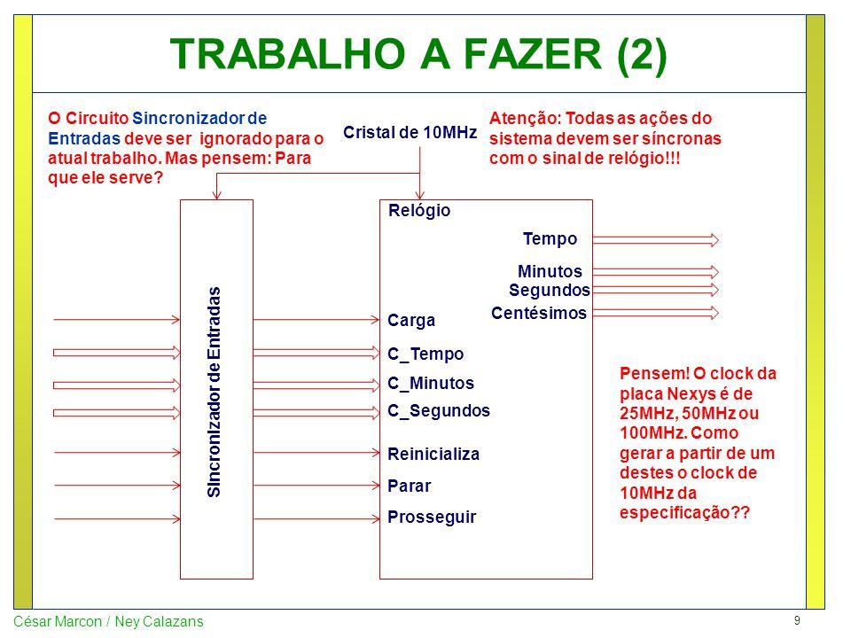 10 César Marcon / Ney Calazans Sumário Introdução TRABALHO A FAZER A ENTREGAR
