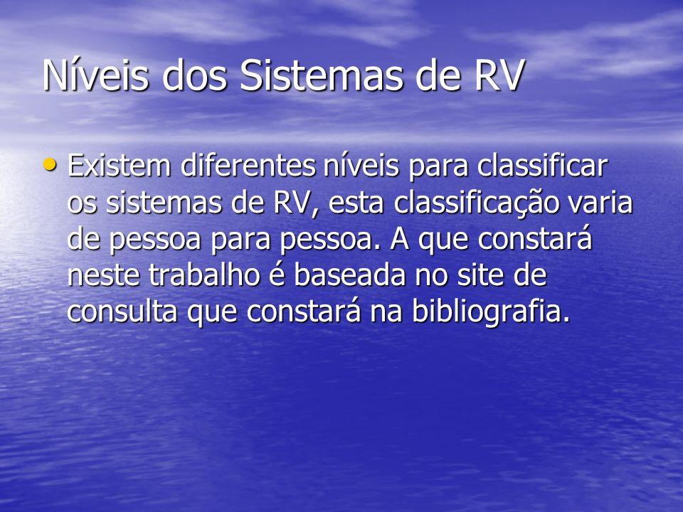 Níveis dos Sistemas de RV Existem diferentes níveis para classificar os sistemas de RV, esta classificação varia de pessoa para pessoa. A que constará