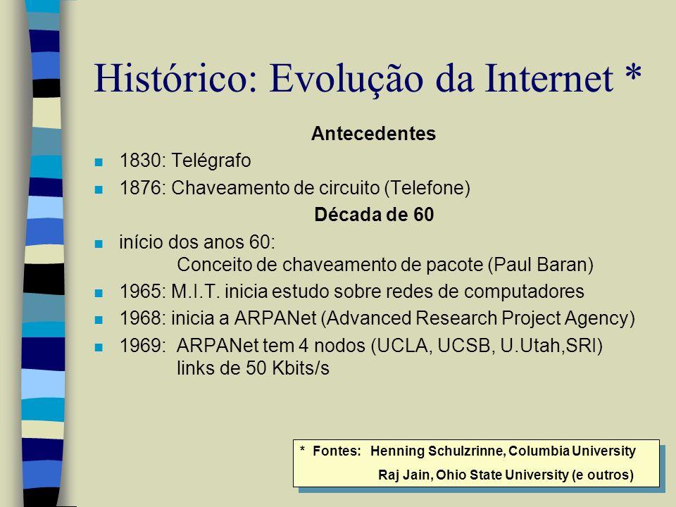 Histórico: Evolução da Internet Década de 70 redes de acesso múltiplo DECnet (1975), IBM SNA (1974) n início de 1970: redes de acesso múltiplo ALOHA --> Ethernet n 1971: 15 nodos 23 computadores UCLA, SRI, UCSB, U.Utah, CMU, Harvard, Stanford, Lincoln Lab, NASA n 1972: 1ra demonstração pública no ICCC n 1973: Projeto do TCP/IP conexões com Inglaterra e Suécia n 1979: ~ 100 nodos