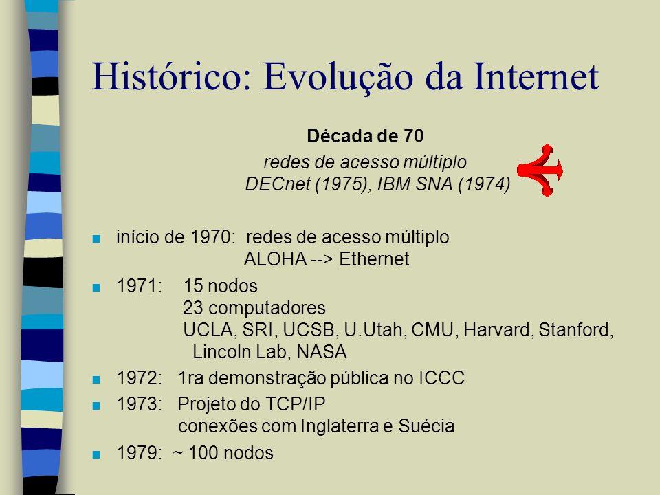 Histórico: Evolução da Internet Década de 80 proliferam as LANs: Ethertnet e Token Ring final dos 80: redes com fibra-ótica Fiber Distributed Data Interface (FDDI) a 100 Mb/s n 1980: Berkeley UNIX com TCP/IP n início dos 80: divisão entre ARPANet (pesquisa) e MILNET (militar) n 1983 (1/1): NCP >> TCP n 1984: DNS - Domain Name Service n 1986: criada a NSFNet n 1989: Internet passa de 100.000 nodos primeira proposta do WWW n 1989: backbone da NSFNet passa para 1.544 Mbps (T1)