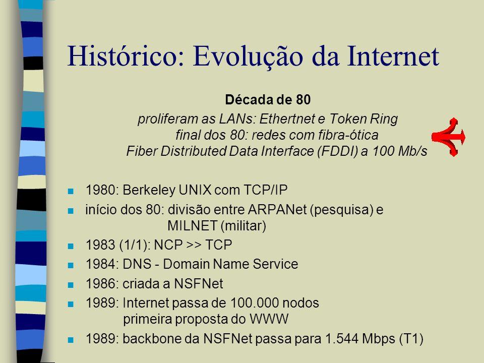Histórico: Evolução da Internet Década de 90 redes de alta velocidade: ATM a 150 Mb/s ou mais foco em novas aplicações redes locais sem fio comercialização Information Infrastructures (NII, EII, GII,...) n 1991: Universidade de Minnesota lança Gopher n backbone NSFNet passa para 44,736 Mbps (T3) n 1992: março - primeira sessão MBONE de áudio novembro - primeira sessão MBONE com vídeo n 1993, fevereiro: NCSA Mosaic n 1993, junho: 1.776.000 hosts n 1994, janeiro: 2.200.000