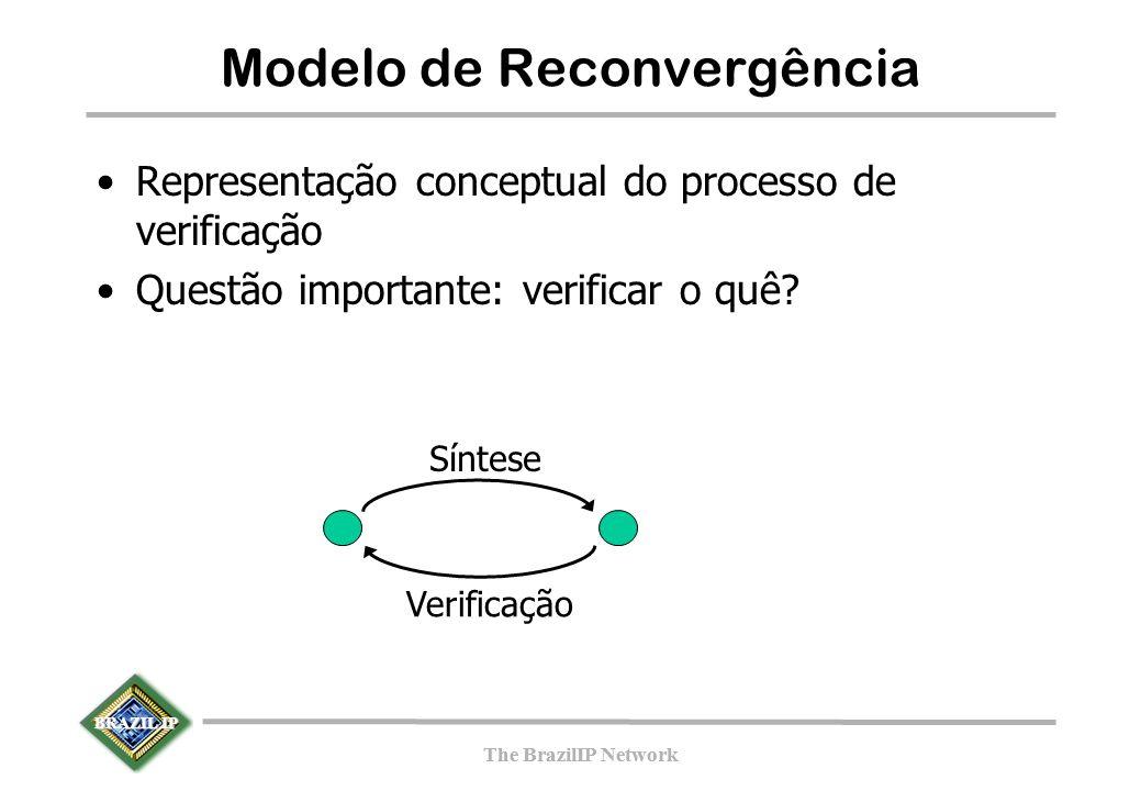 BRAZIL IP The BrazilIP Network BRAZIL IP The BrazilIP Network Modelo de Reconvergência Representação conceptual do processo de verificação Questão importante: verificar o quê.