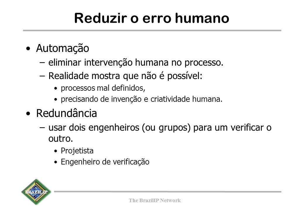 BRAZIL IP The BrazilIP Network BRAZIL IP The BrazilIP Network Reduzir o erro humano Automação –eliminar intervenção humana no processo.