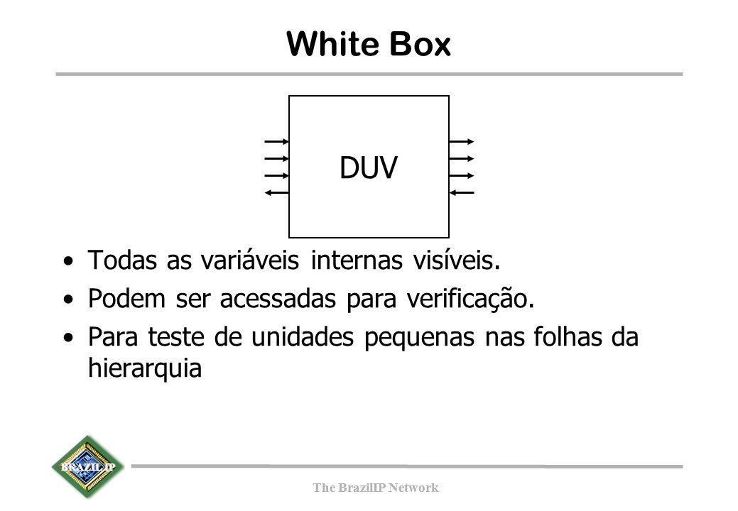 BRAZIL IP The BrazilIP Network BRAZIL IP The BrazilIP Network White Box Todas as variáveis internas visíveis.