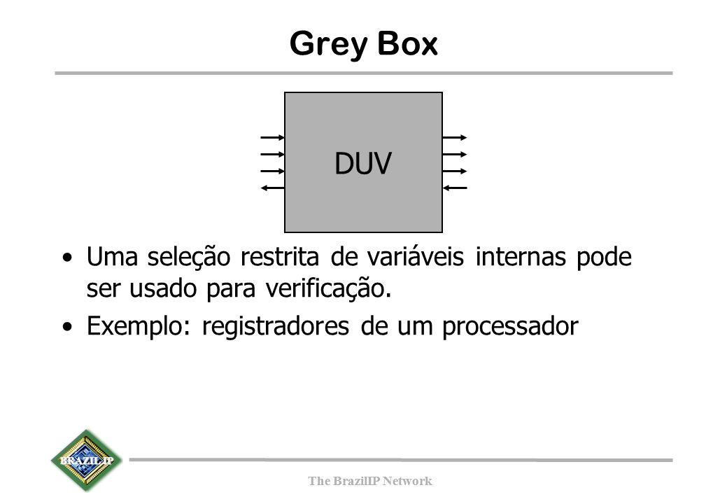 BRAZIL IP The BrazilIP Network BRAZIL IP The BrazilIP Network Grey Box Uma seleção restrita de variáveis internas pode ser usado para verificação.