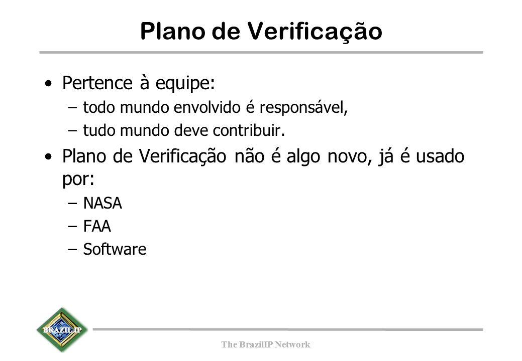 BRAZIL IP The BrazilIP Network BRAZIL IP The BrazilIP Network Plano de Verificação Pertence à equipe: –todo mundo envolvido é responsável, –tudo mundo deve contribuir.
