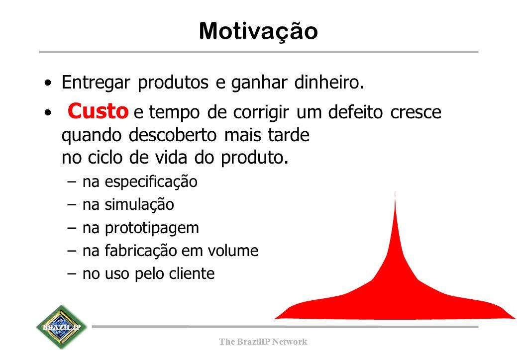 BRAZIL IP The BrazilIP Network BRAZIL IP The BrazilIP Network Problema para empresas Mais da metade do esforço de projeto está na verificação.