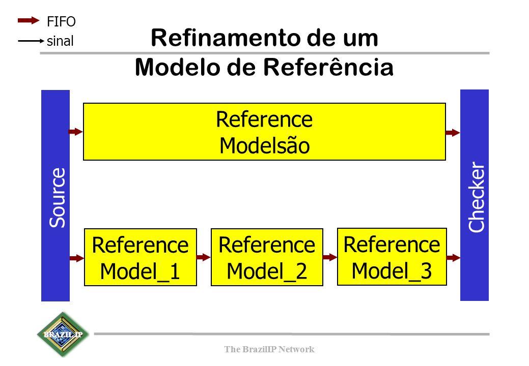 BRAZIL IP The BrazilIP Network BRAZIL IP The BrazilIP Network Refinamento de um Modelo de Referência Reference Model_2 FIFO sinal Reference Model_3 Reference Model_1 Reference Modelsão Source Checker