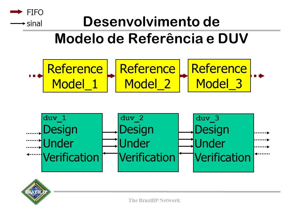 BRAZIL IP The BrazilIP Network BRAZIL IP The BrazilIP Network Desenvolvimento de Modelo de Referência e DUV Design Under Verification Reference Model_2 duv_1 FIFO sinal Design Under Verification duv_2 Reference Model_3 Reference Model_1 Design Under Verification duv_3