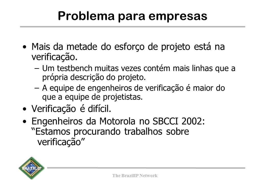 BRAZIL IP The BrazilIP Network BRAZIL IP The BrazilIP Network Regras de projeto Driver –Acesso ao DUV somente pela interface do mesmo; –transação flui do source para o driver mas nunca na direção oposta.