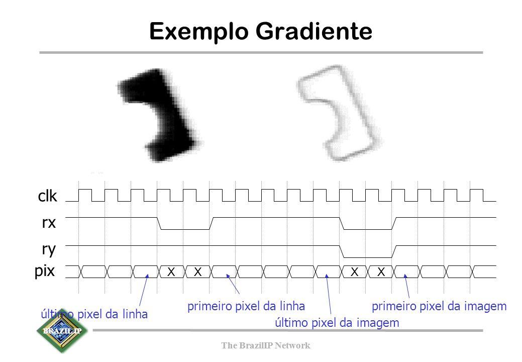 BRAZIL IP The BrazilIP Network BRAZIL IP The BrazilIP Network Exemplo Gradiente clk rx ry XXXX pix último pixel da linha primeiro pixel da linhaprimeiro pixel da imagem último pixel da imagem