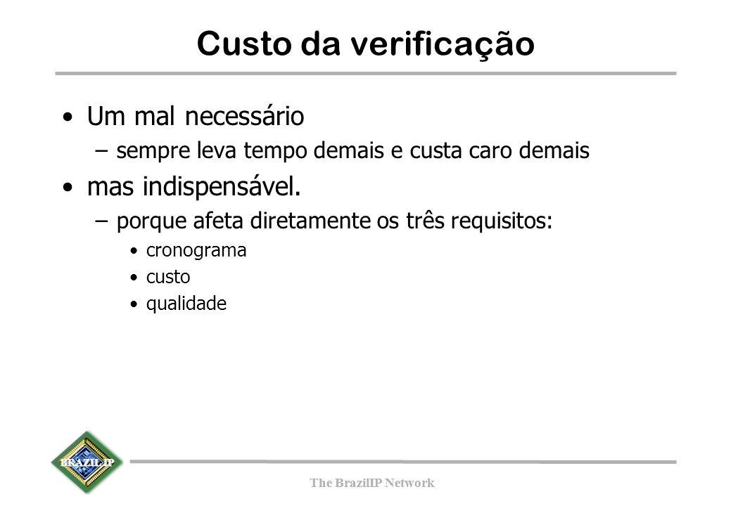 BRAZIL IP The BrazilIP Network BRAZIL IP The BrazilIP Network Elementos de um testbench Source –envia transações de entrada para o driver e o modelo de referencia Checker – compara as transações de saída recebidos do monitor com as um modelo de referência.
